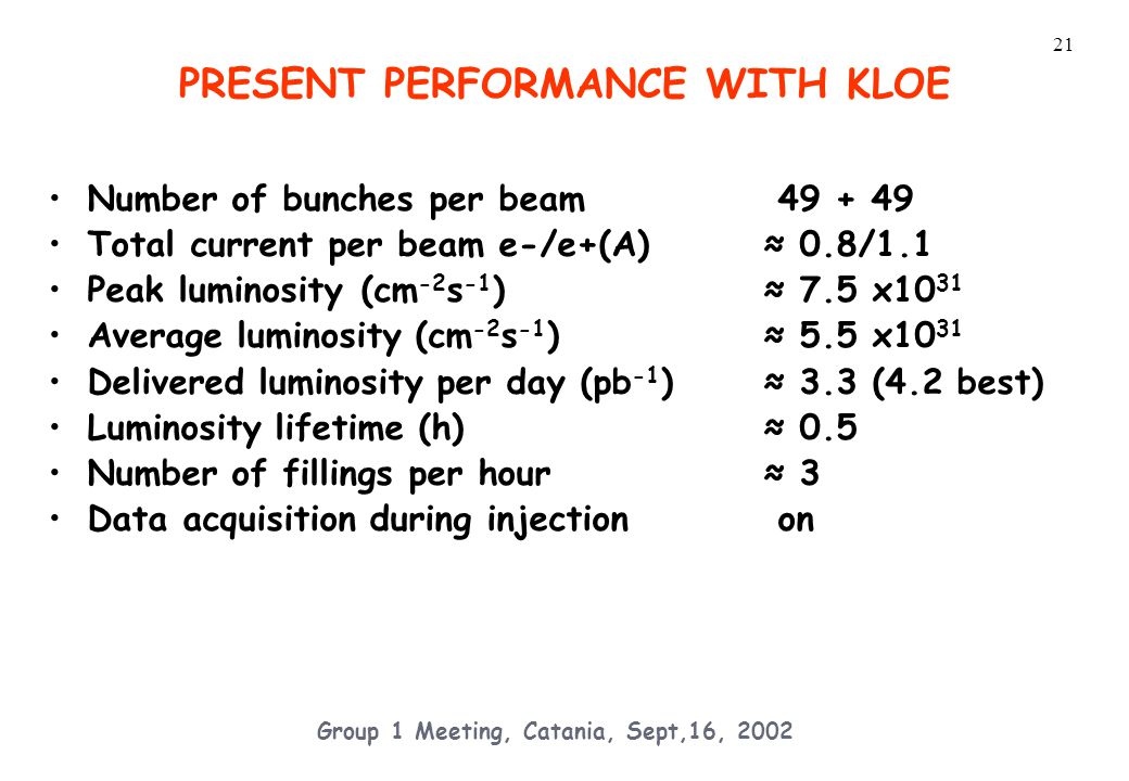 21 Group 1 Meeting, Catania, Sept,16, 2002 PRESENT PERFORMANCE WITH KLOE Number of bunches per beam49 + 49 Total current per beam e-/e+(A) ≈ 0.8/1.1 Peak luminosity(cm -2 s -1 ) ≈ 7.5 x10 31 Average luminosity (cm -2 s -1 ) ≈ 5.5 x10 31 Delivered luminosity per day (pb -1 ) ≈ 3.3 (4.2 best) Luminosity lifetime (h) ≈ 0.5 Number of fillings per hour ≈ 3 Data acquisition during injectionon