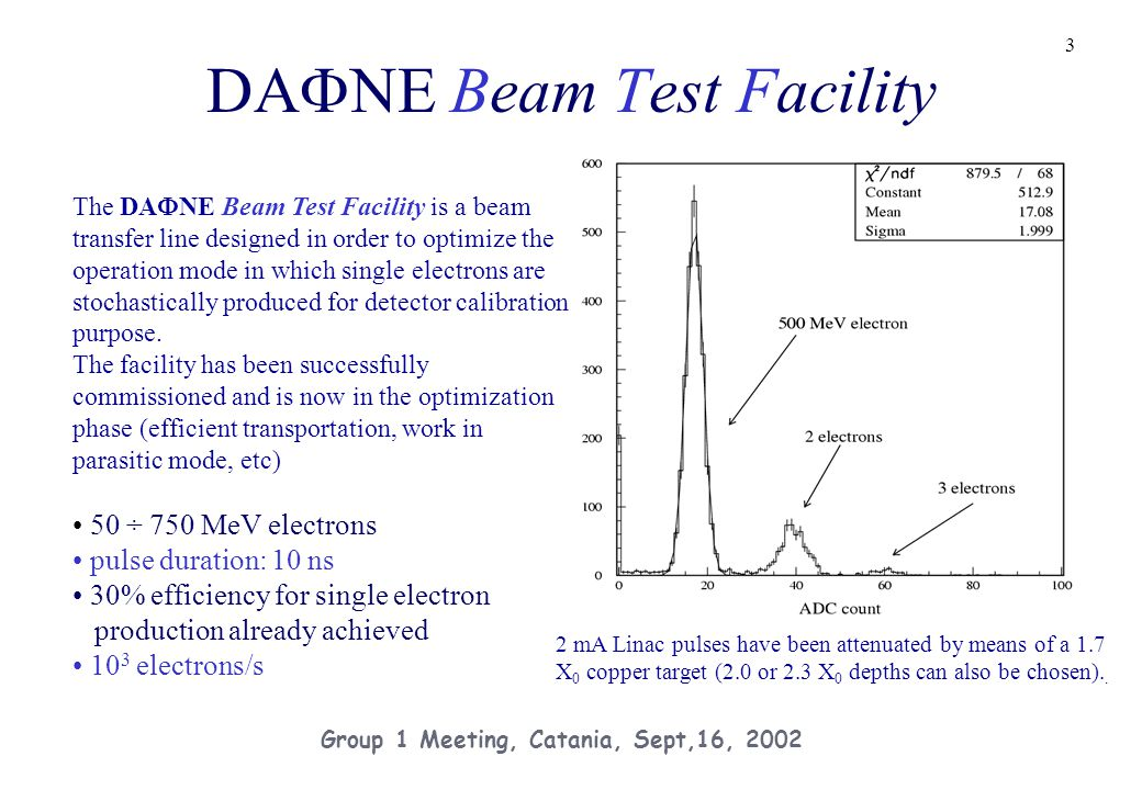3 Group 1 Meeting, Catania, Sept,16, 2002 DA  NE Beam Test Facility The DA  NE Beam Test Facility is a beam transfer line designed in order to optimize the operation mode in which single electrons are stochastically produced for detector calibration purpose.
