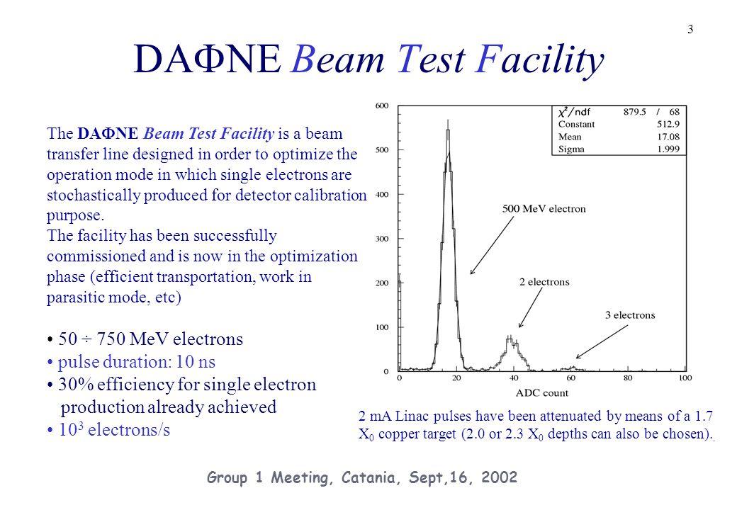 34 Group 1 Meeting, Catania, Sept,16, 2002 KLOE New Interaction Region QF QD QF 1/2 QF PCB quad QD + PCB quad new Be chamber new vacuum chamber