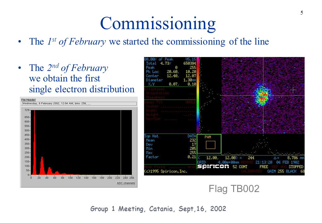 16 Group 1 Meeting, Catania, Sept,16, 2002 Background reduction in the DEAR Kaon Count Monitor After machine and collimation optimization -> Initial (Dec-like) Background and Kaons With low  x ->
