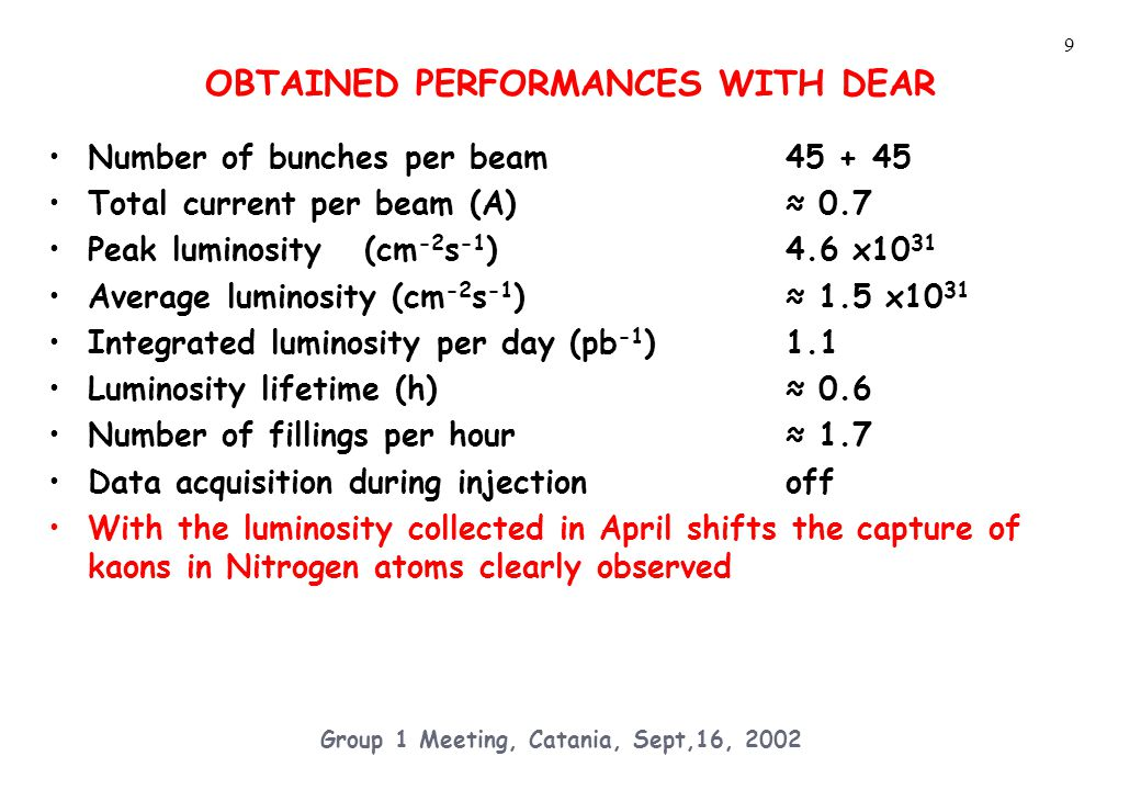 10 Group 1 Meeting, Catania, Sept,16, 2002 Best 2002 DEAR day