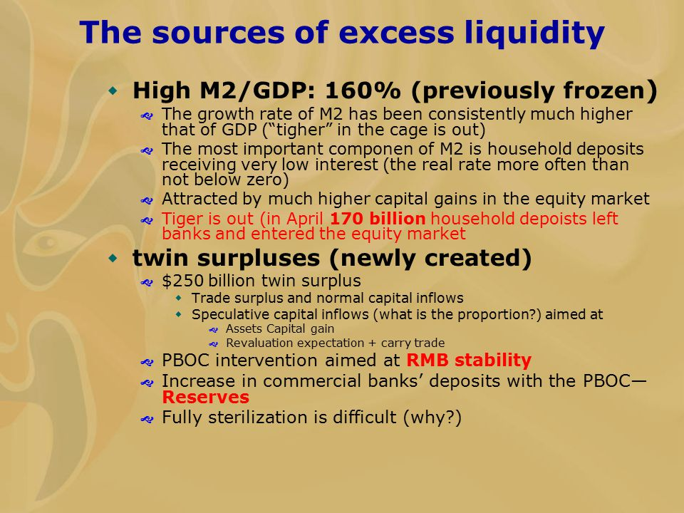 "The sources of excess liquidity  High M2/GDP: 160% (previously frozen )  The growth rate of M2 has been consistently much higher that of GDP (""tighe"