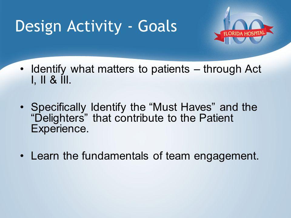 Design Activity - Goals Identify what matters to patients – through Act I, II & III.
