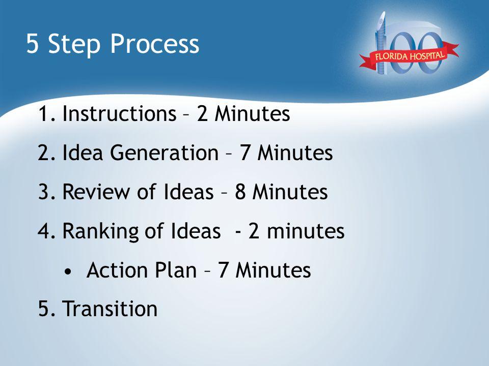 5 Step Process 1.Instructions – 2 Minutes 2.Idea Generation – 7 Minutes 3.Review of Ideas – 8 Minutes 4.Ranking of Ideas - 2 minutes Action Plan – 7 Minutes 5.Transition