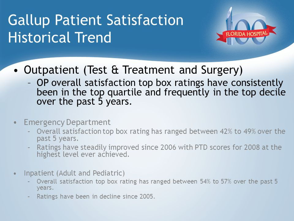 Gallup Patient Satisfaction Historical Trend Outpatient (Test & Treatment and Surgery) –OP overall satisfaction top box ratings have consistently been in the top quartile and frequently in the top decile over the past 5 years.