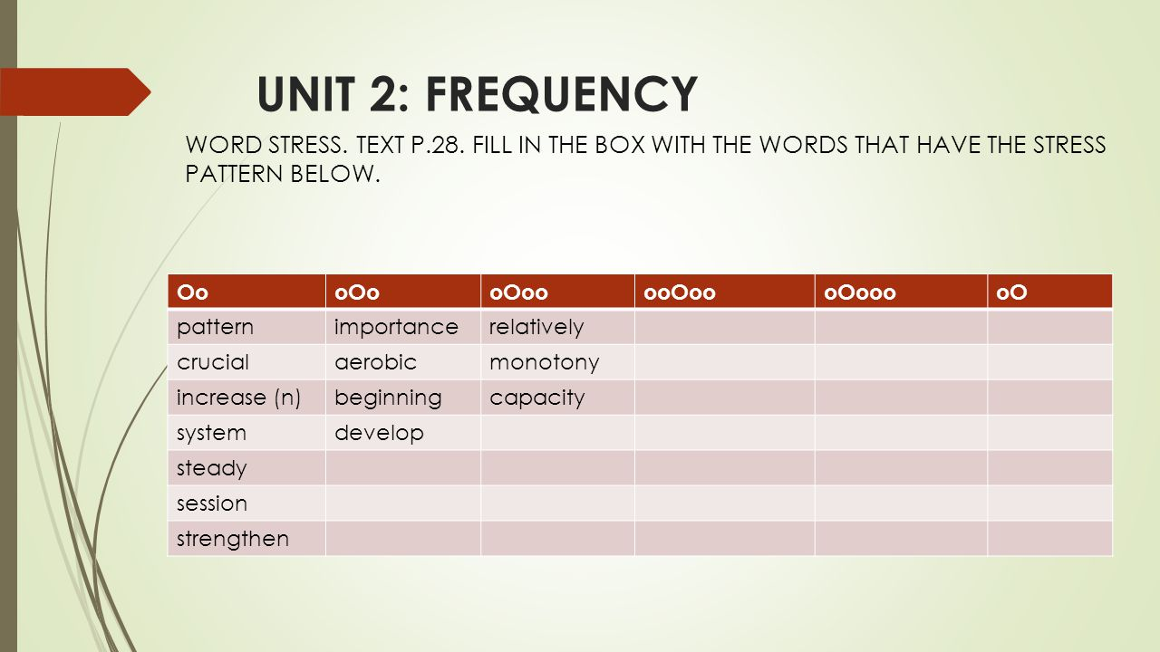UNIT 2: FREQUENCY WORD STRESS. TEXT P.28. FILL IN THE BOX WITH THE WORDS THAT HAVE THE STRESS PATTERN BELOW. OooOooOooooOoooOooooO patternimportancere