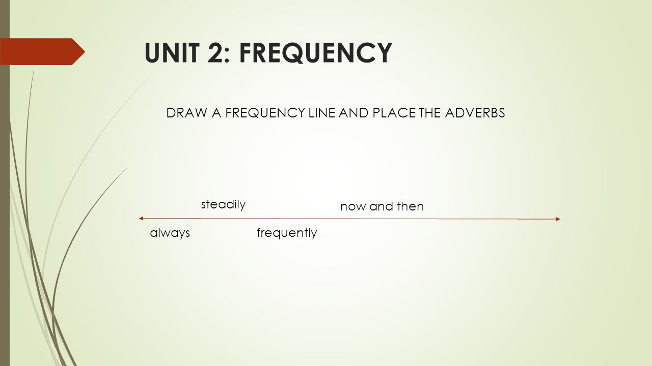 UNIT 2: FREQUENCY DRAW A FREQUENCY LINE AND PLACE THE ADVERBS always steadily frequently now and then