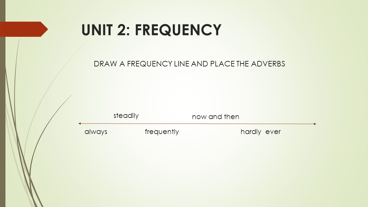 UNIT 2: FREQUENCY DRAW A FREQUENCY LINE AND PLACE THE ADVERBS always steadily frequently now and then hardly ever