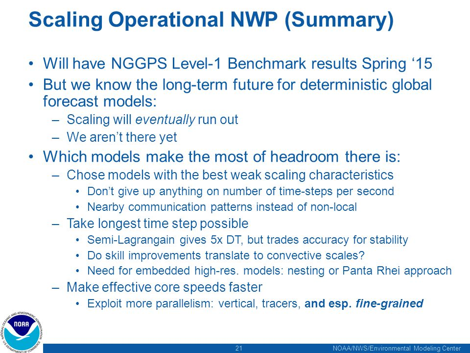 21 NOAA/NWS/Environmental Modeling Center Scaling Operational NWP (Summary) Will have NGGPS Level-1 Benchmark results Spring '15 But we know the long-