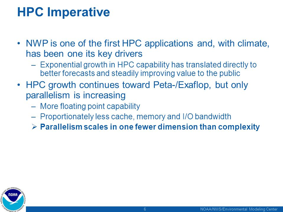 6 NOAA/NWS/Environmental Modeling Center HPC Imperative NWP is one of the first HPC applications and, with climate, has been one its key drivers –Exponential growth in HPC capability has translated directly to better forecasts and steadily improving value to the public HPC growth continues toward Peta-/Exaflop, but only parallelism is increasing –More floating point capability –Proportionately less cache, memory and I/O bandwidth  Parallelism scales in one fewer dimension than complexity  Ensembles scale computationally but move problem to I/O Can operational NWP stay on the bus.