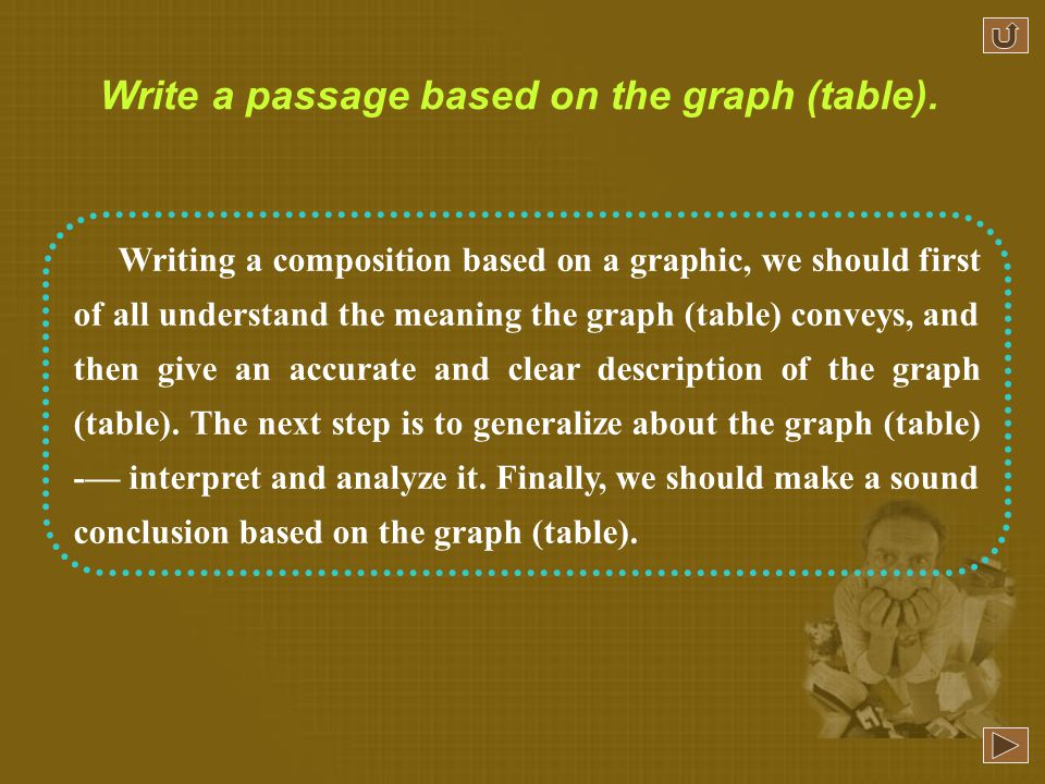 Writing a composition based on a graphic, we should first of all understand the meaning the graph (table) conveys, and then give an accurate and clear description of the graph (table).