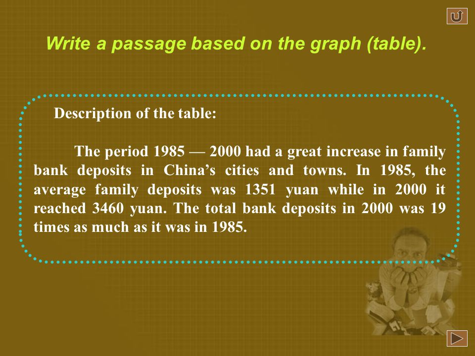 Description of the table: The period 1985 — 2000 had a great increase in family bank deposits in China's cities and towns.