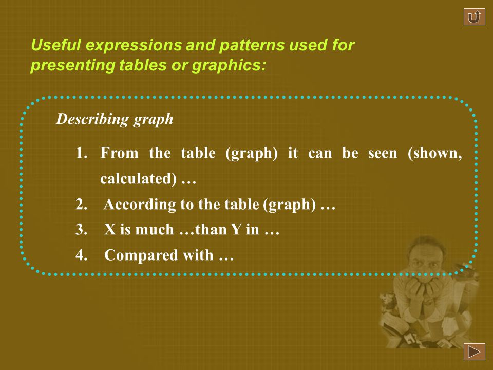 Describing graph 1.From the table (graph) it can be seen (shown, calculated) … 2.