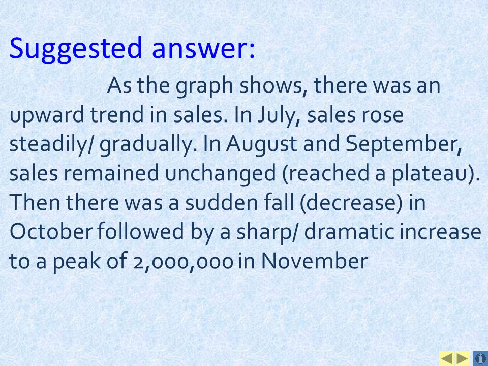 Suggested answer: As the graph shows, there was an upward trend in sales. In July, sales rose steadily/ gradually. In August and September, sales rema