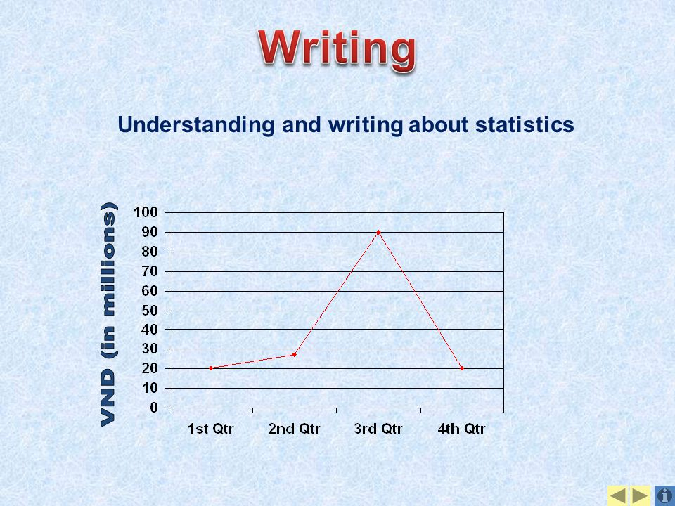 Understanding and writing about statistics