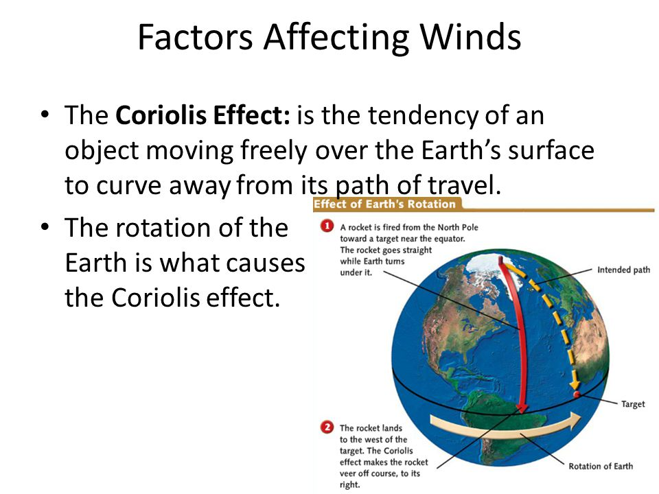The Coriolis Effect: is the tendency of an object moving freely over the Earth's surface to curve away from its path of travel. The rotation of the Ea