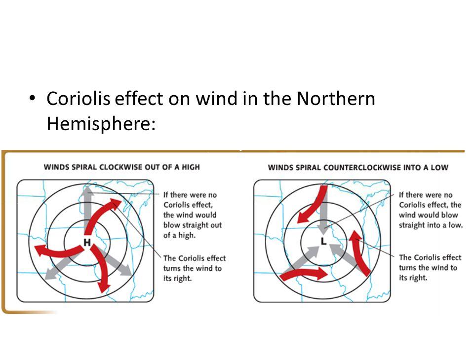 Coriolis effect on wind in the Northern Hemisphere: