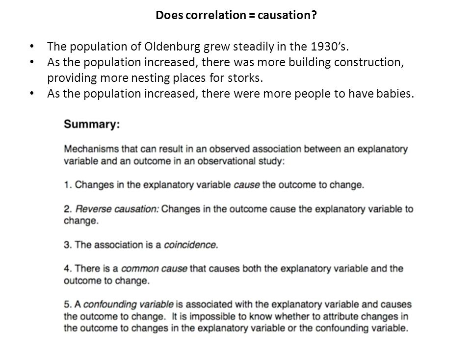 Does correlation = causation. The population of Oldenburg grew steadily in the 1930's.