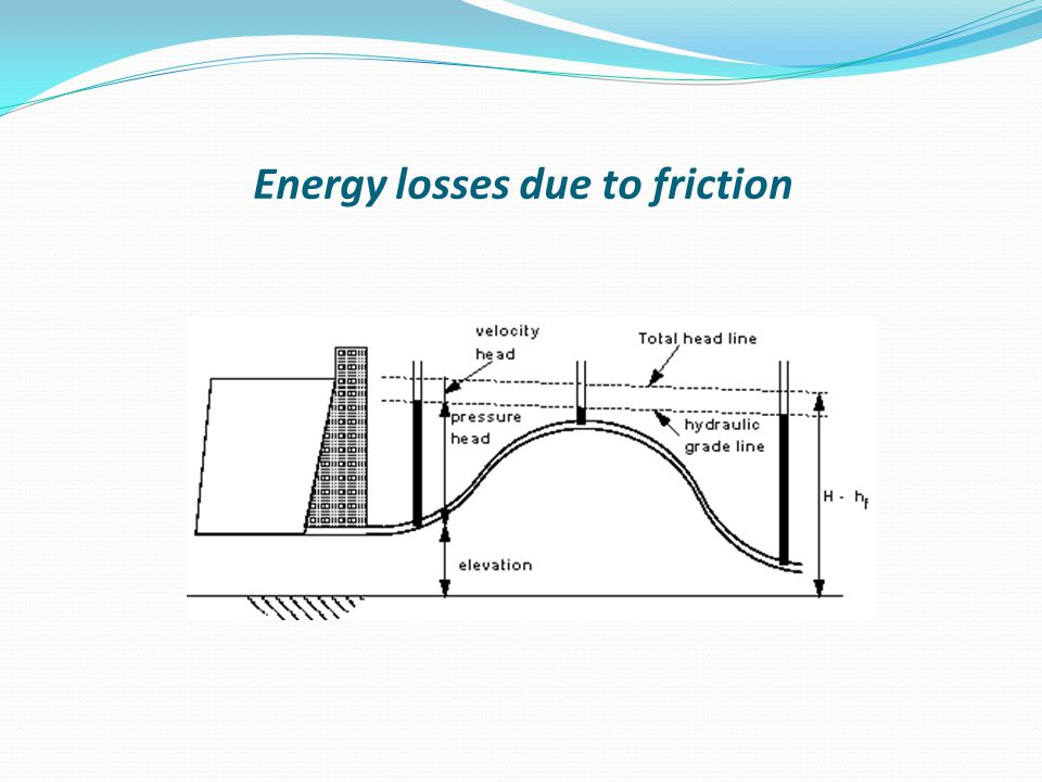 Energy losses due to friction