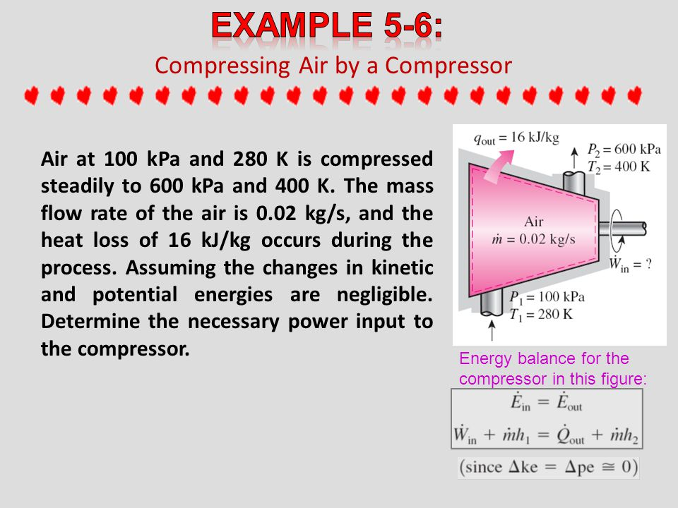 Compressing Air by a Compressor Air at 100 kPa and 280 K is compressed steadily to 600 kPa and 400 K. The mass flow rate of the air is 0.02 kg/s, and