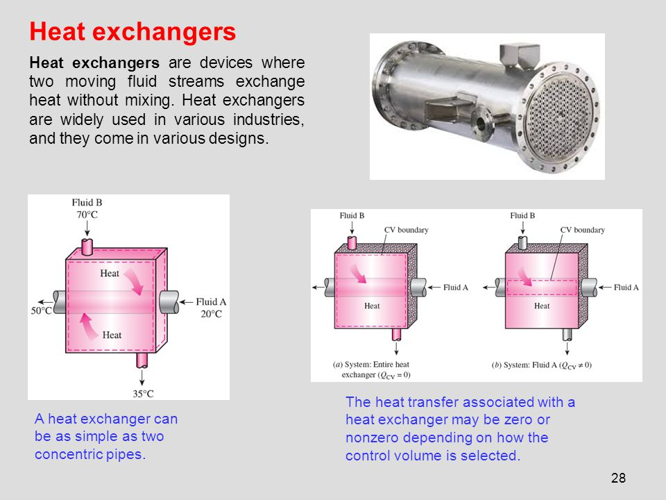 28 Heat exchangers Heat exchangers are devices where two moving fluid streams exchange heat without mixing. Heat exchangers are widely used in various