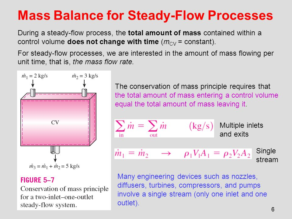 6 Mass Balance for Steady-Flow Processes During a steady-flow process, the total amount of mass contained within a control volume does not change with