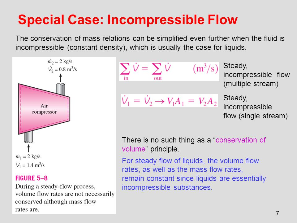 7 Special Case: Incompressible Flow The conservation of mass relations can be simplified even further when the fluid is incompressible (constant densi