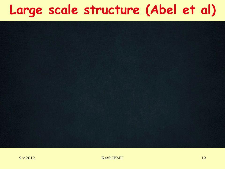 Large scale structure (Abel et al) 9 v 2012Kavli IPMU19
