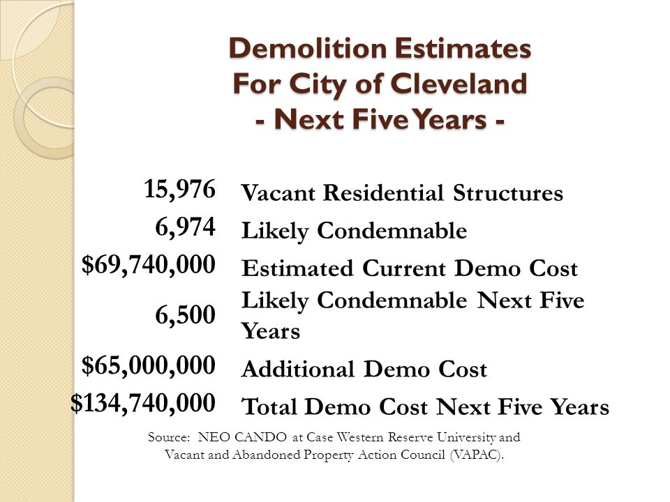 Demolition Estimates For City of Cleveland - Next Five Years - Source: NEO CANDO at Case Western Reserve University and Vacant and Abandoned Property Action Council (VAPAC).
