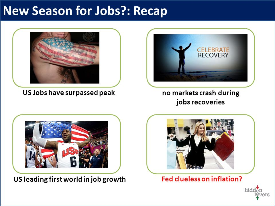 New Season for Jobs : Recap US leading first world in job growth Fed clueless on inflation.