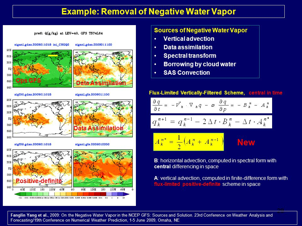 29 Example: Removal of Negative Water Vapor Fanglin Yang et al., 2009: On the Negative Water Vapor in the NCEP GFS: Sources and Solution.