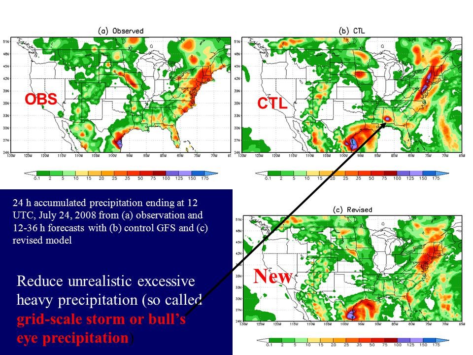 40 Reduce unrealistic excessive heavy precipitation (so called grid-scale storm or bull's eye precipitation) New 24 h accumulated precipitation ending at 12 UTC, July 24, 2008 from (a) observation and 12-36 h forecasts with (b) control GFS and (c) revised model OBS CTL