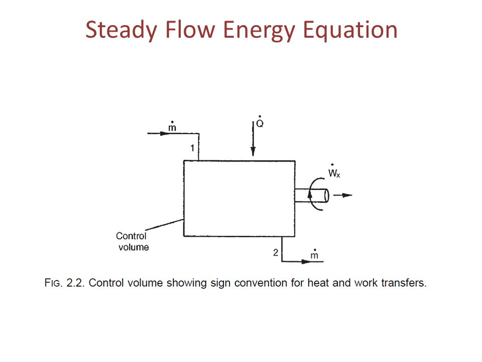 The Steady Flow Energy Equation First law of thermodynamics is applied to the steady flow of fluid through a control volume so that the steady flow energy equation is obtained.