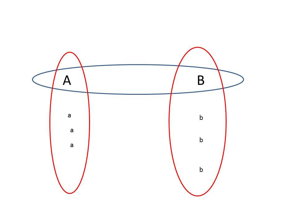 AB a a a b b b