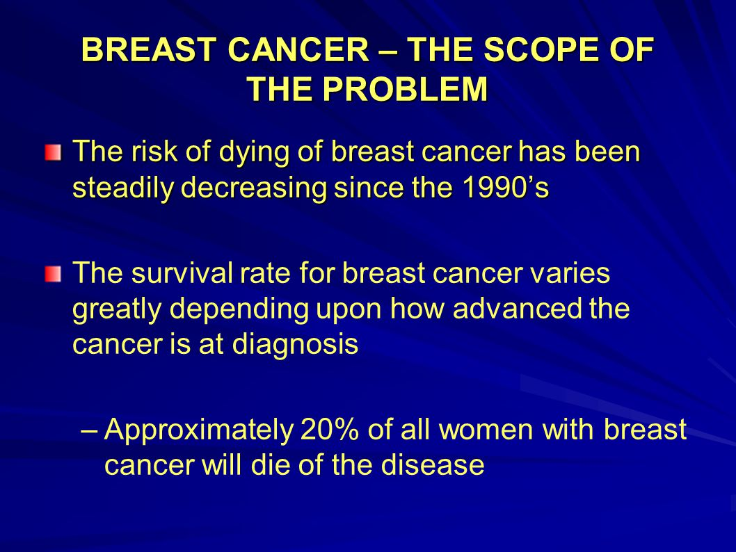 BREAST EXAMINATION Breast examination by a health care provider – –Every 1-3 years for women age 20-39 – –Every year for women 40 and older The above is per the recommendations of the American Cancer Society
