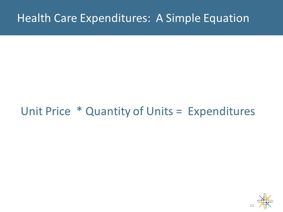 Unit Price * Quantity of Units = Expenditures 13 Health Care Expenditures: A Simple Equation