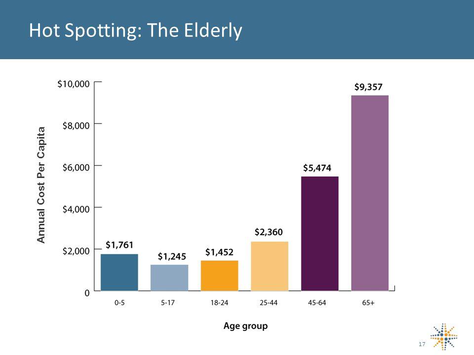 Hot Spotting: The Elderly 17 Annual Cost Per Capita