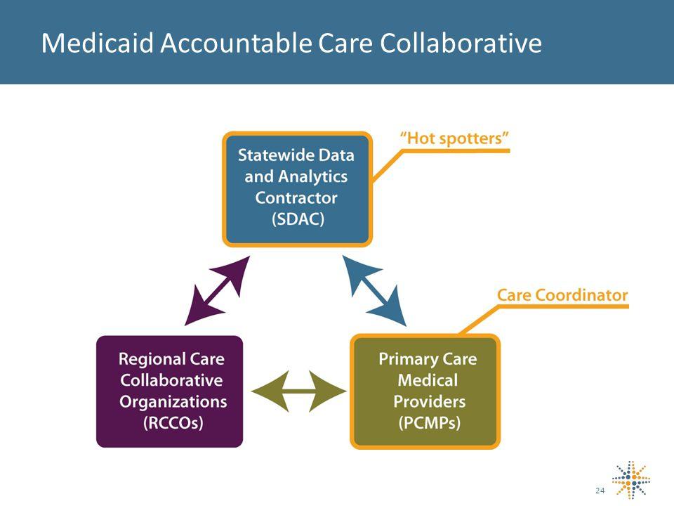 24 Medicaid Accountable Care Collaborative