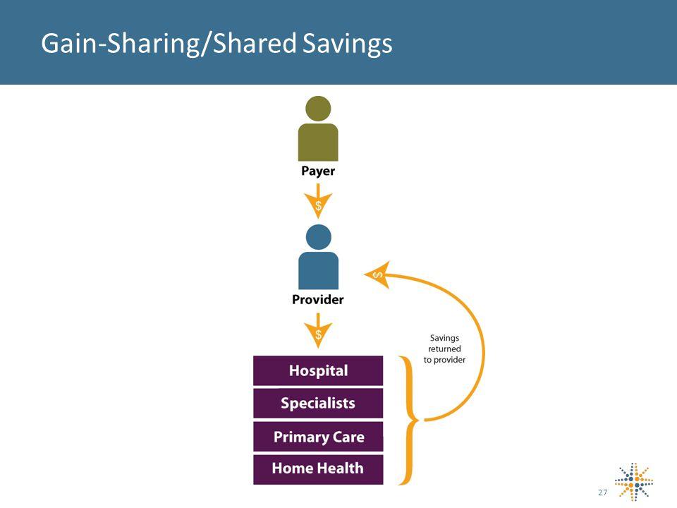 Gain-Sharing/Shared Savings 27