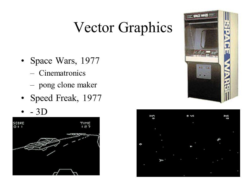Vector Graphics Space Wars, 1977 –Cinematronics –pong clone maker Speed Freak, 1977 - 3D