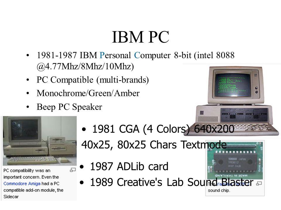 IBM PC 1981-1987 IBM Personal Computer 8-bit (intel 8088 @4.77Mhz/8Mhz/10Mhz) PC Compatible (multi-brands) Monochrome/Green/Amber Beep PC Speaker 1987
