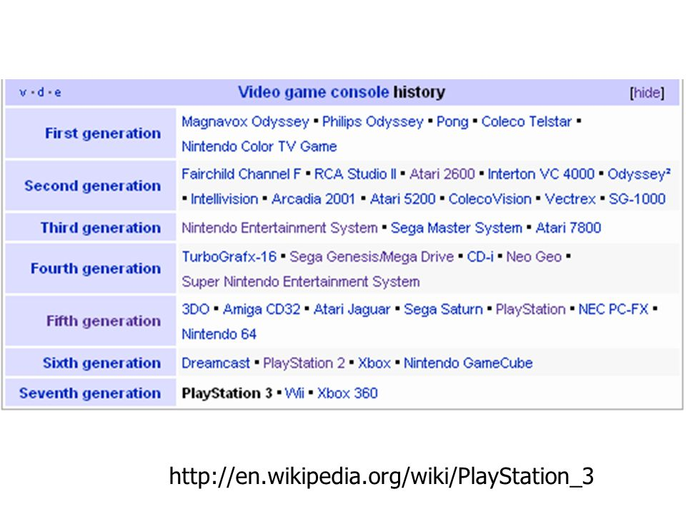 http://en.wikipedia.org/wiki/PlayStation_3