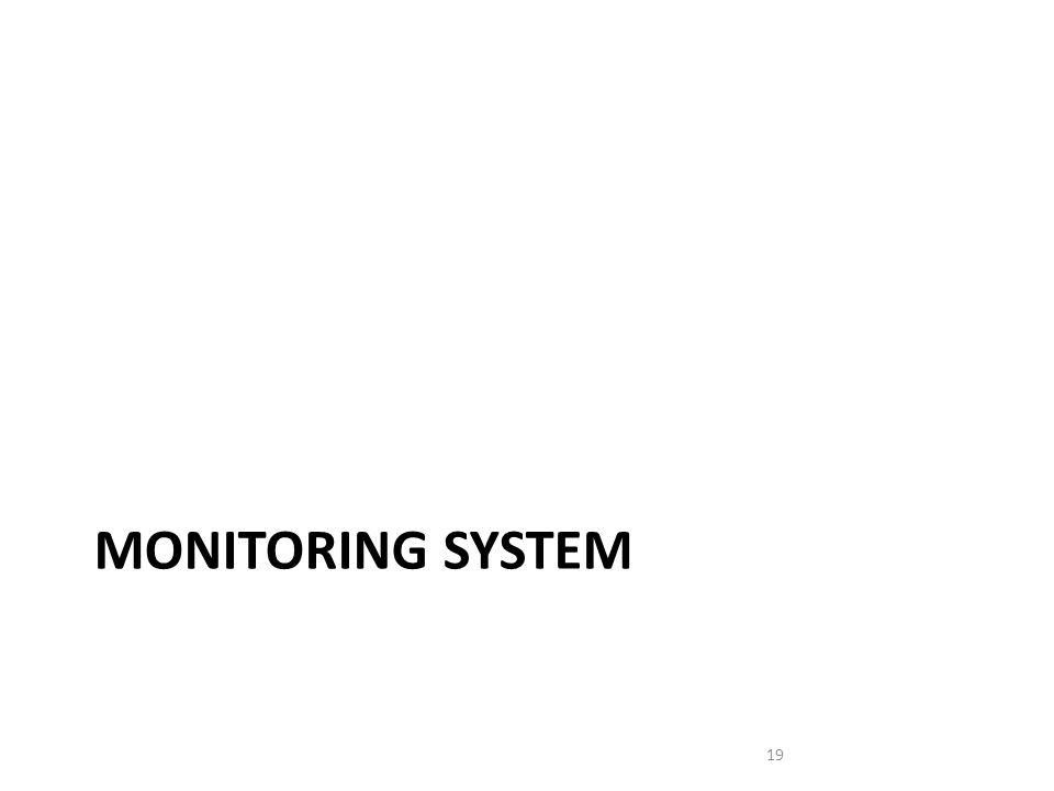 MONITORING SYSTEM 19