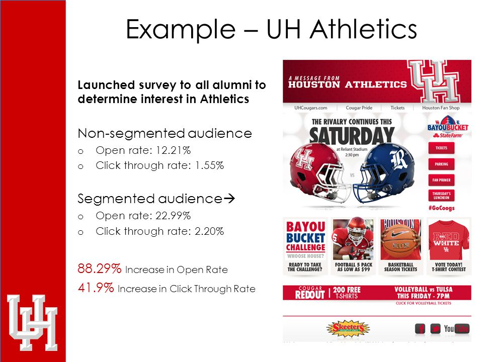 Example – UH Athletics Launched survey to all alumni to determine interest in Athletics Non-segmented audience o Open rate: 12.21% o Click through rate: 1.55% Segmented audience  o Open rate: 22.99% o Click through rate: 2.20% 88.29% Increase in Open Rate 41.9% Increase in Click Through Rate