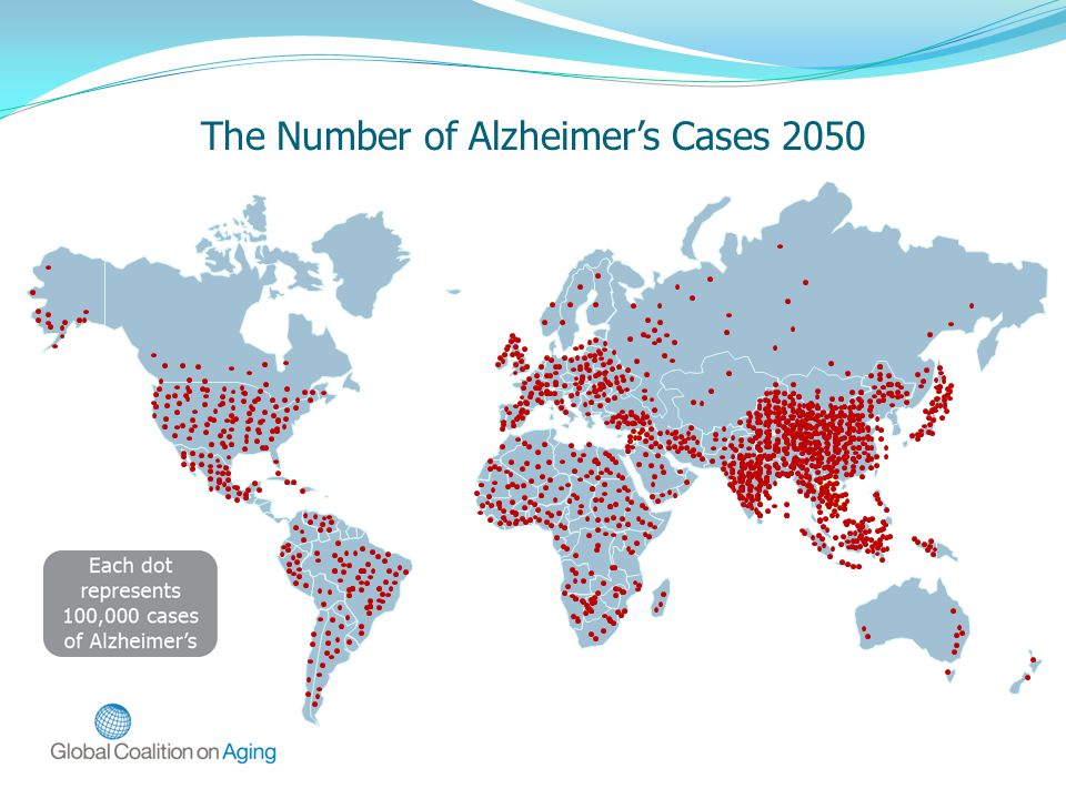 The Number of Alzheimer's Cases 2050