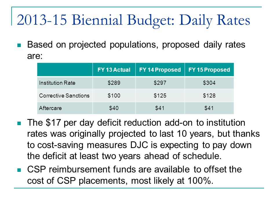 2013-15 Biennial Budget: Daily Rates Based on projected populations, proposed daily rates are: The $17 per day deficit reduction add-on to institution rates was originally projected to last 10 years, but thanks to cost-saving measures DJC is expecting to pay down the deficit at least two years ahead of schedule.