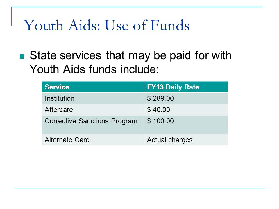Youth Aids: Processing Advances Monthly Payments Reconciliation Six-month Allocation