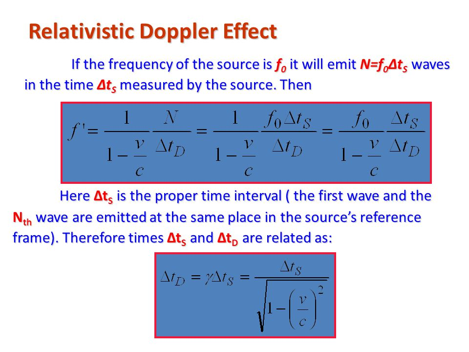 Relativistic Doppler Effect If the frequency of the source is f 0 it will emit N=f 0 Δt S waves in the time Δt S measured by the source. Then Here Δt