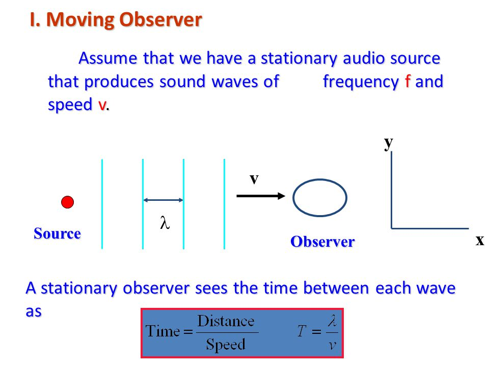I. Moving Observer Assume that we have a stationary audio source that produces sound waves of frequency f and speed v. Source v Observer x y A station
