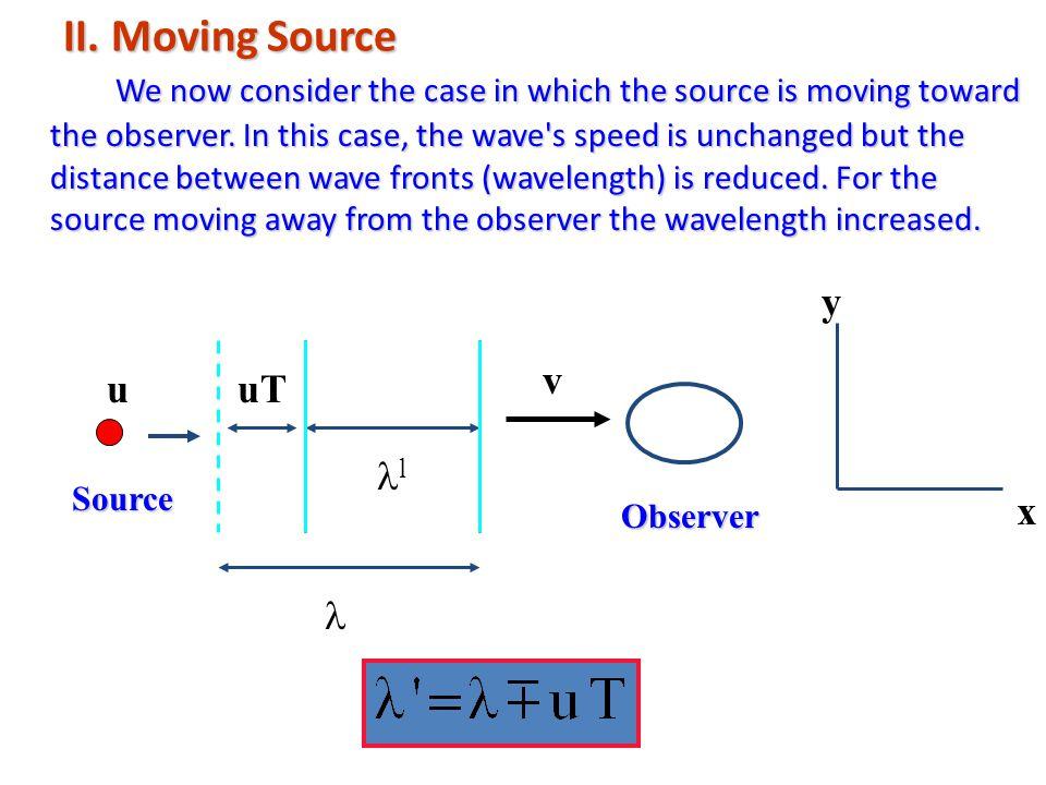 II. Moving Source